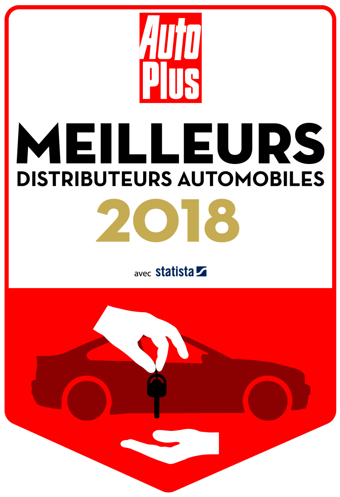 Meilleur Distributeur Automobile de France 2018